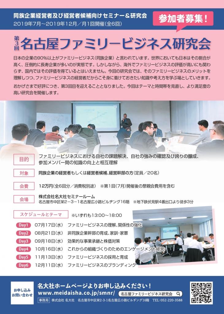 第3回ファミリービジネス研究会1